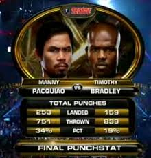 Pacquiao Bradley statistiques
